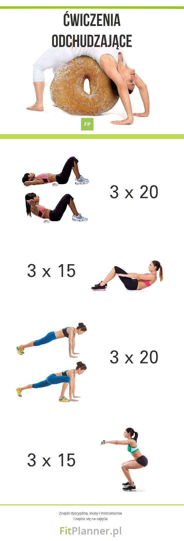 Ćwiczenia odchudzające na szczupłą sylwetkę - Infografika